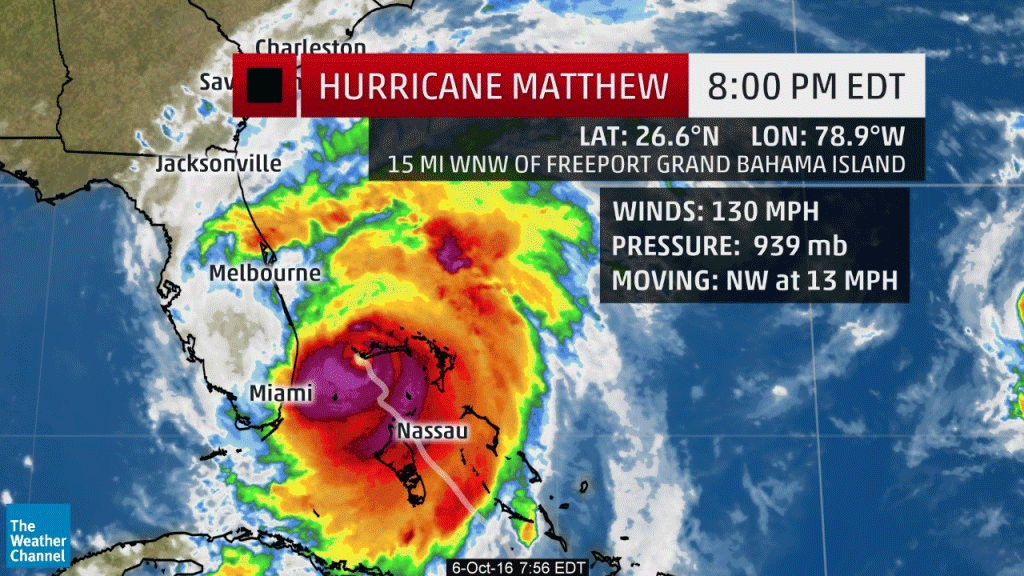 hurricane-matthew-current-storm-status