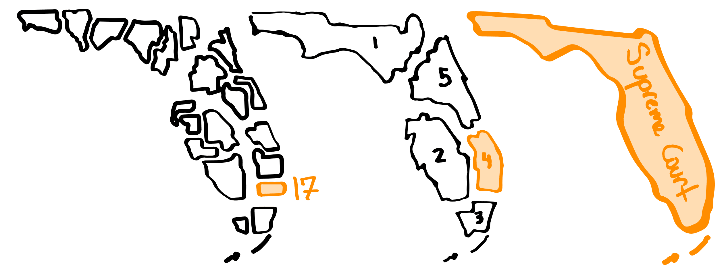 Map of Circuits and Districts of Florida Courts