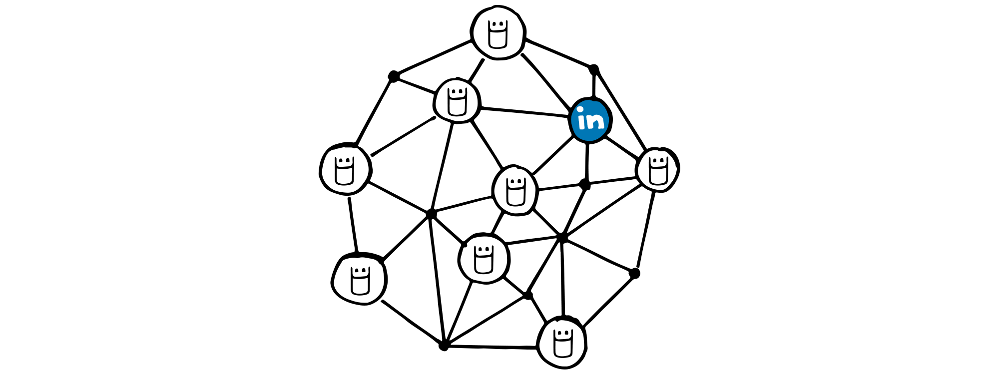 Map of LinkedIn Connections