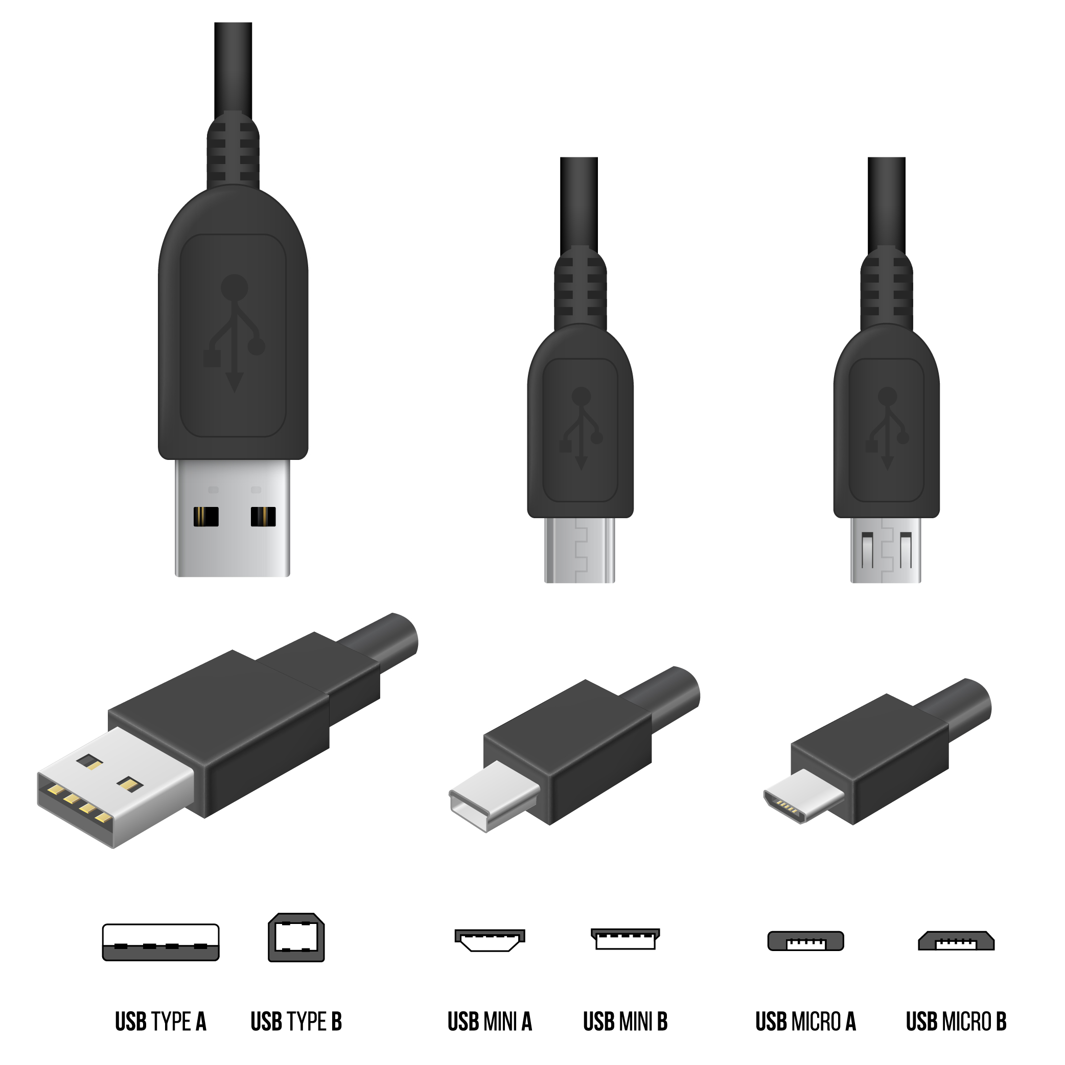 USB Type A, USB Type B, USB Mini A, USB Mini B, USB Micro A, USB Micro B connectors